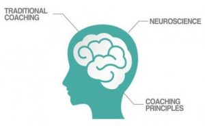 Coaching Neurolinguistique
